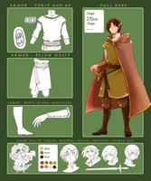 Mexico Character Sheet .:Fantasy APH Doujin:. by GYRHS