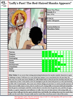 ADAM: Luffy's Past! The Red-Haired Shanks Appears! by Marioking9834