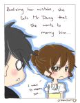 Pride and Prejudice (pg. 16) by OtakuPup