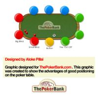 The Poker Bank - Graphic by Alneo
