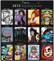 Meme: 2015 Summary of Art by forte-girl7