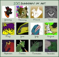 2010 Overview by DreamGalvin
