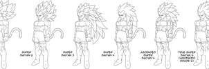 Rigor Super Saiyan Form Progress -100k Views by MalikStudios