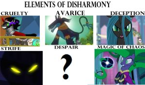 Elements of Disharmony Updated Season 4 by Popculture-Patron