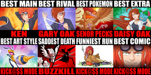 Kick@$$ Nuzlocke Extravaganza Nominations by YinDragon