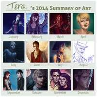 2014 Art Summary by tbdoll