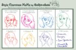 Style Exercise Meme by heglys