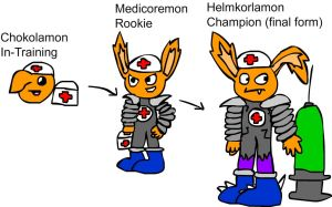 Medicoremon Evolution Line by DigitalPear