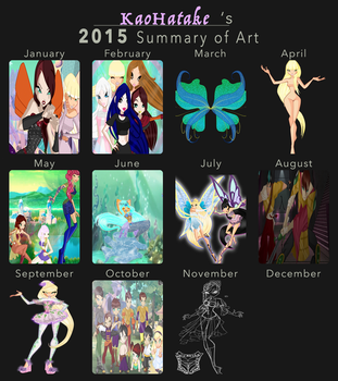 2015 Summary of Art by KaoHatake