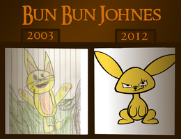 Comparison of Bun Bun Johnes by Suahkin