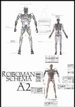 Roboman - Half Man, Half Robot by a2designs
