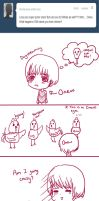 SHINee question by Shortiepower