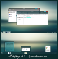 Metrofinaty Theme Windows 8.1 by cu88