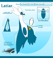 Latiar Ref by Sol-Uxie