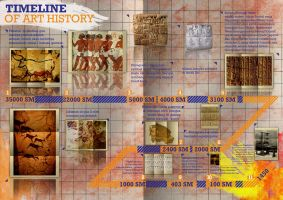 Timeline of art history by scrfaceunited