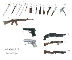 Weapons List by DominicFrost
