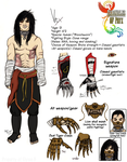Chronicles of Phyx - Character Sheet: Vex by Guiled-Dragon