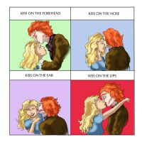 Kiss Meme Alice Tarrant by Sierryberry