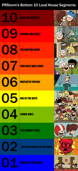 Bottom 10 Loud House Segments by PRStorm