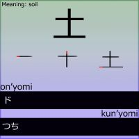 Kanji - Soil by LearningJapanese