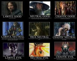 Middle Earth Alignment Chart by gambit508