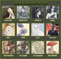 2013 Summary of Art by LiquidFaeStudios