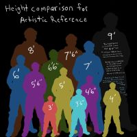 Height Comparison Reference by Akulas-Psyhos