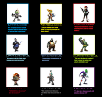 Ratchet and Clank alignment chart by Cybertoy00