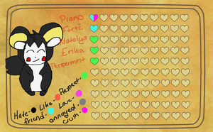 Rell's Heart Chart by TE-Lightning
