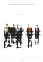 Reservoir Dogs - Alternative, Minimalist Poster by 3ftDeep