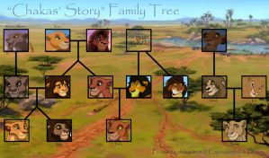 Chaka's Story Family Tree by Capricornfox