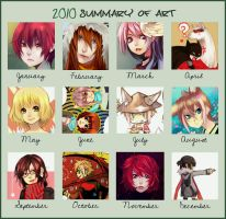 2010 Art Summary by Yufei