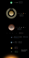 ComCom - solar system by Neethis