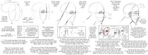 How -I- Draw Profiles by kacfrog711