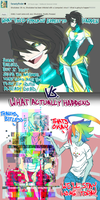 Ask My OC's Q #10: In more technical terms... by NIPPONkidd