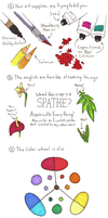 Lessons in Botanial Illustration by Allison-beriyani