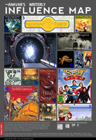 writerly influence map by Anavar