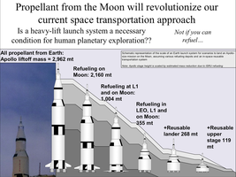 Why ISRU on And From The Moon is Important by William-Black