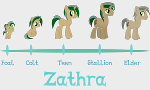 [Commission] Age Chart: Zathra by Avarick