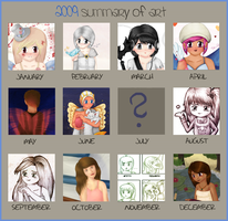 Summary for 2009 by Saykee