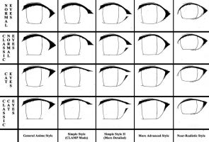 Drawing Tutorial For Eyes by Henritsu