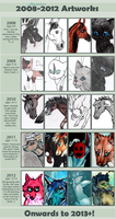 Improvement Meme: 2008-2012 by tuliplou