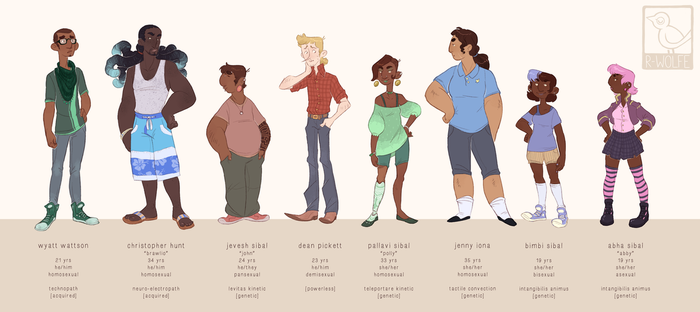 this will be the height chart [FIXED] by VCR-WOLFE