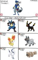 Pokemon Meme: Sly by angelthewingedcat