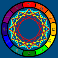 Astrology Wheel by RCDeschene
