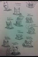 The Many Faces of DOGMAN!!! by Mechatorachiman