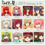 Art Summary 2013 by DarknedStar