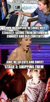 stages of becoming a fangirl/fanboy by aiko-sweetgirl