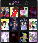 2015 Art Summary by Strabius