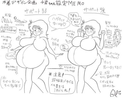 Template China chan Configuration notes by Al-Cat